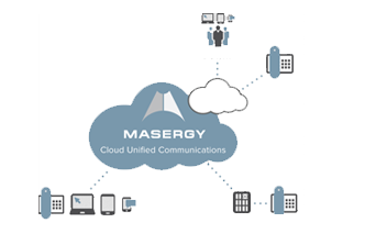 masery-cloud-unified-communications.jpg