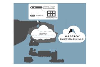 masergy-global-cloud-networking.jpg